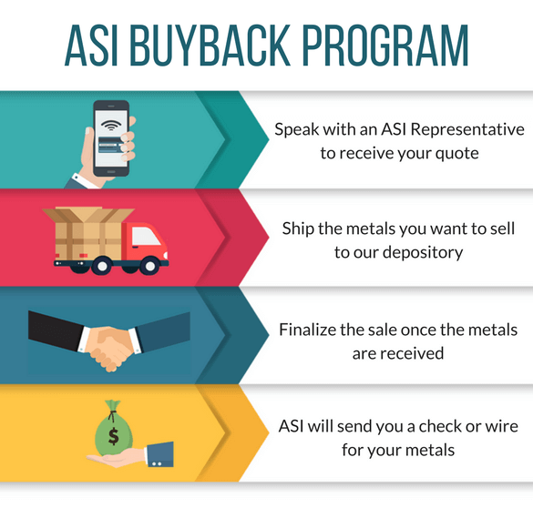ASI Buyback Infographic